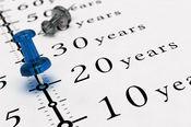 長期投資は短期投資の無期限連続